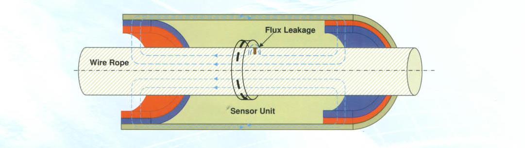 کابل فولادی در تجهیزات MFL